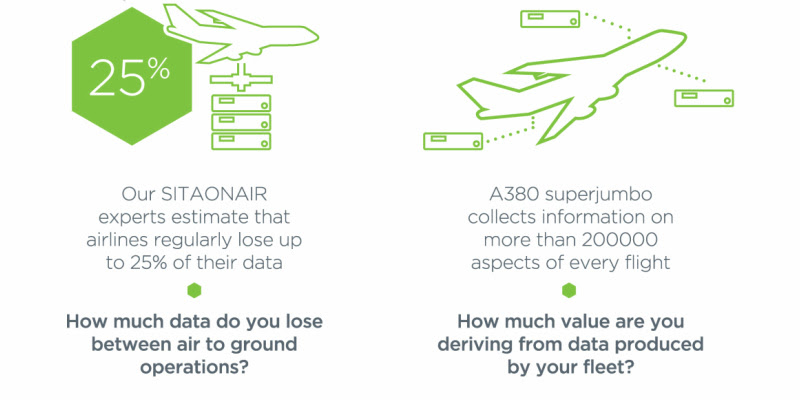 aircraft data   IFExpress