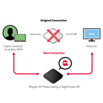 The Wireless Intrusion Detection System from Galgus and More Industry News